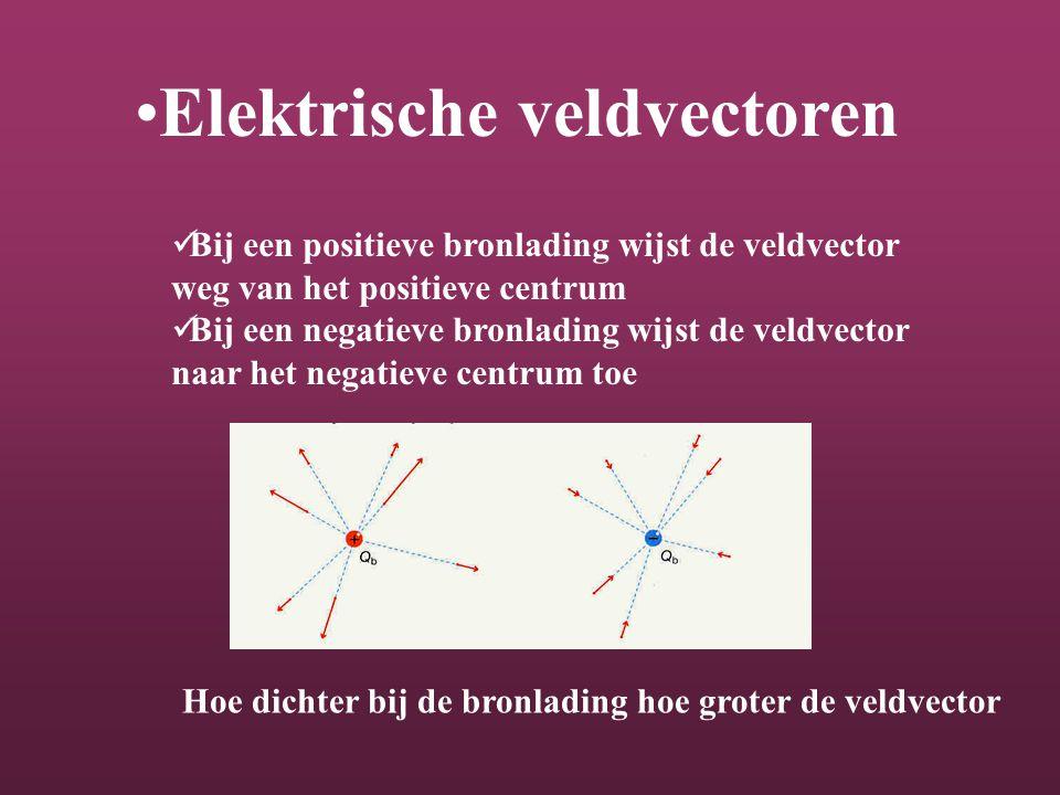 Elektrische veldvectoren