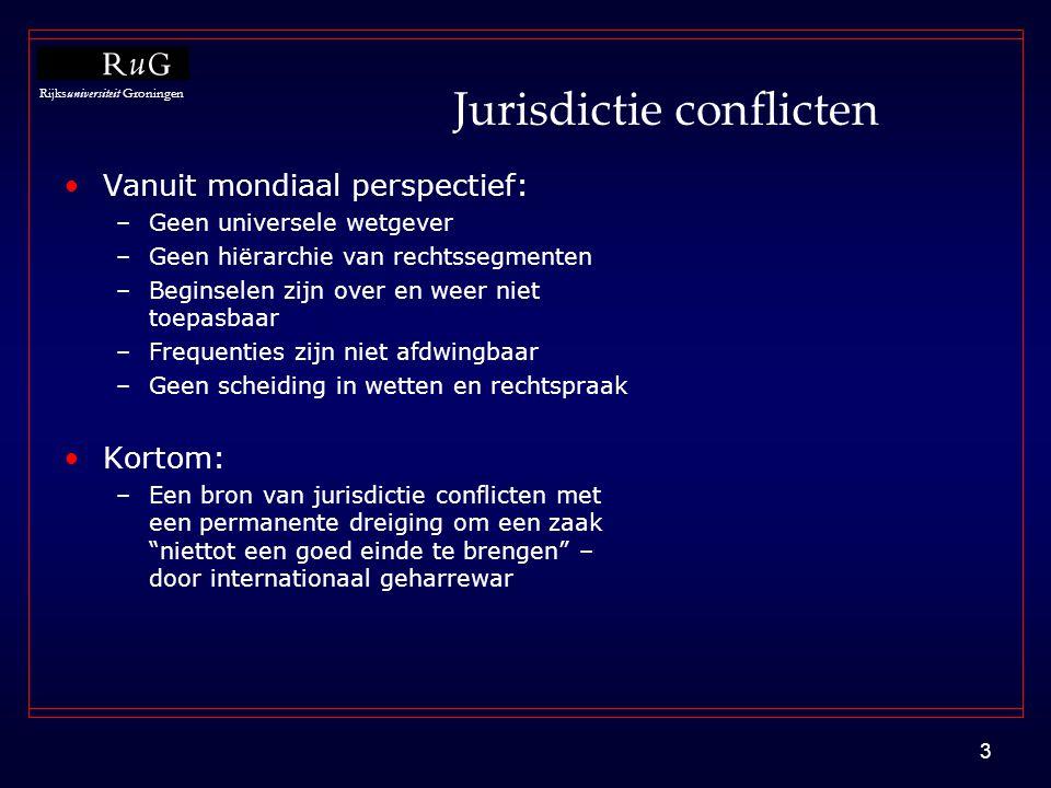 Jurisdictie conflicten