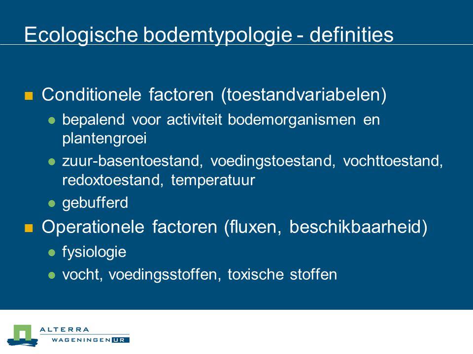 Ecologische bodemtypologie - definities