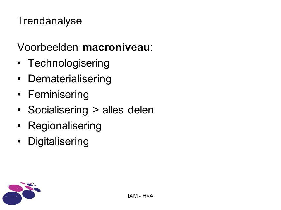 Voorbeelden macroniveau: Technologisering Dematerialisering