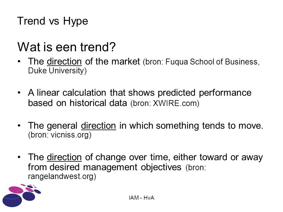 Wat is een trend Trend vs Hype