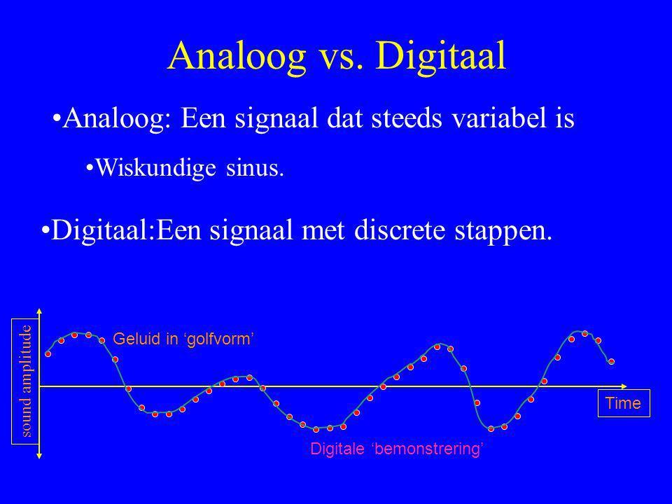 Analoog vs. Digitaal Analoog: Een signaal dat steeds variabel is