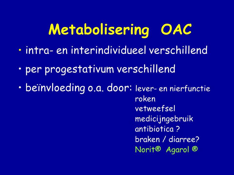 Metabolisering OAC intra- en interindividueel verschillend
