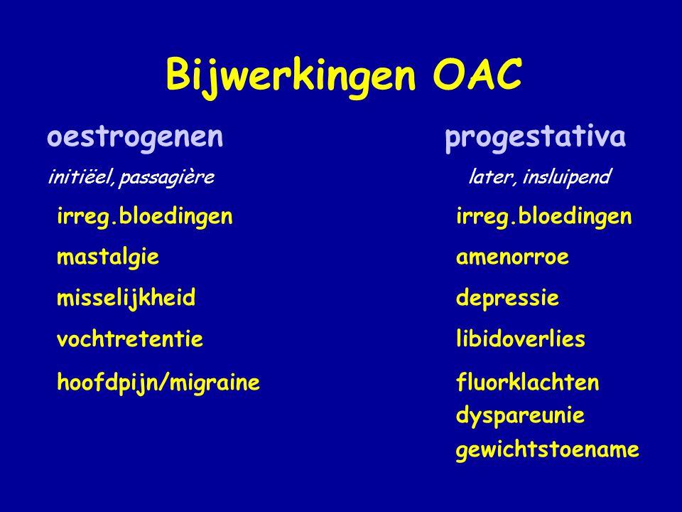 Bijwerkingen OAC oestrogenen progestativa