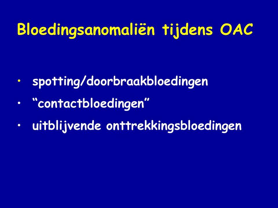 Bloedingsanomaliën tijdens OAC