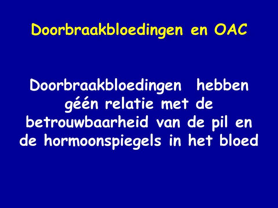 Doorbraakbloedingen en OAC
