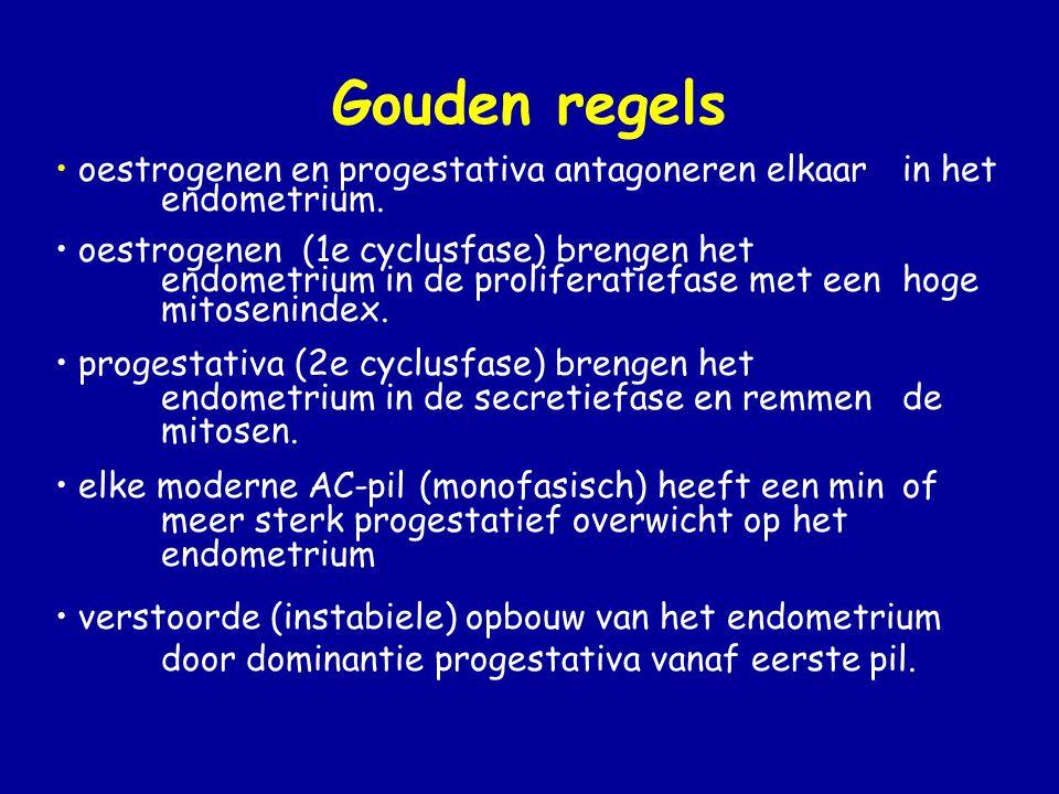 Gouden regels oestrogenen en progestativa antagoneren elkaar in het endometrium.