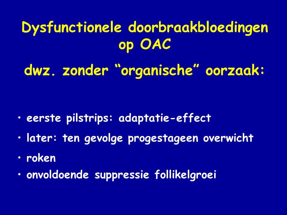 Dysfunctionele doorbraakbloedingen op OAC
