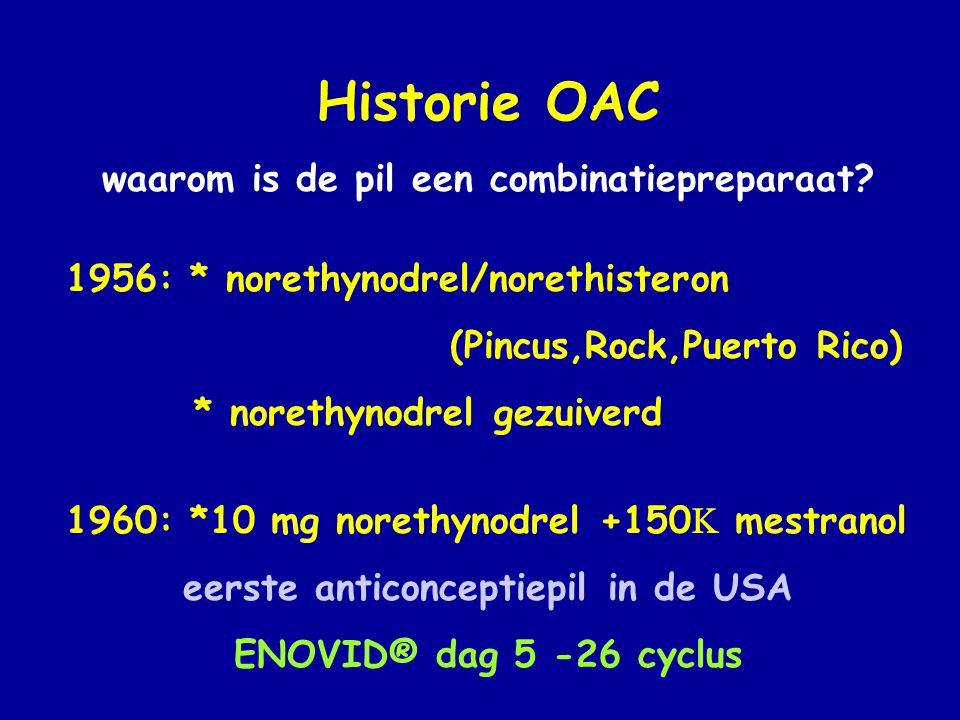 Historie OAC waarom is de pil een combinatiepreparaat