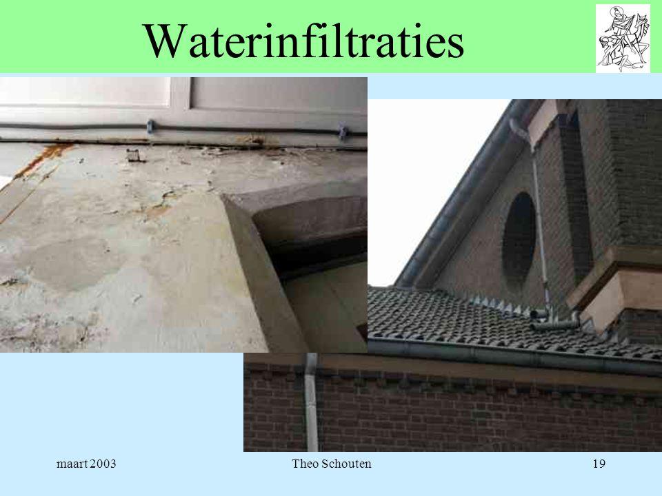 Waterinfiltraties maart 2003 Theo Schouten