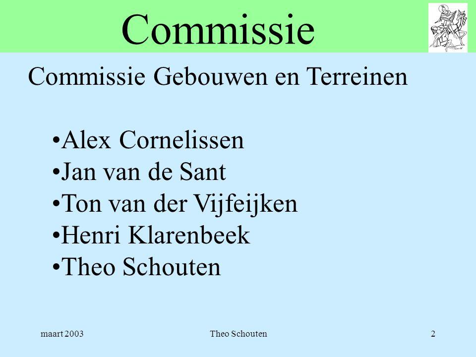 Commissie Commissie Gebouwen en Terreinen Alex Cornelissen
