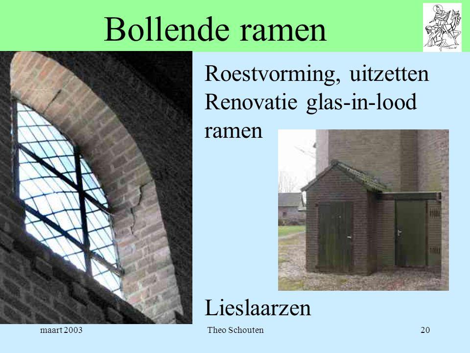 Bollende ramen Roestvorming, uitzetten Renovatie glas-in-lood ramen
