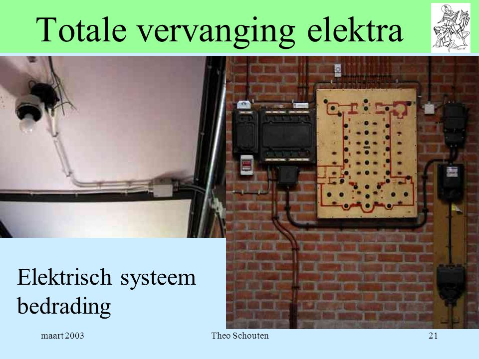 Totale vervanging elektra