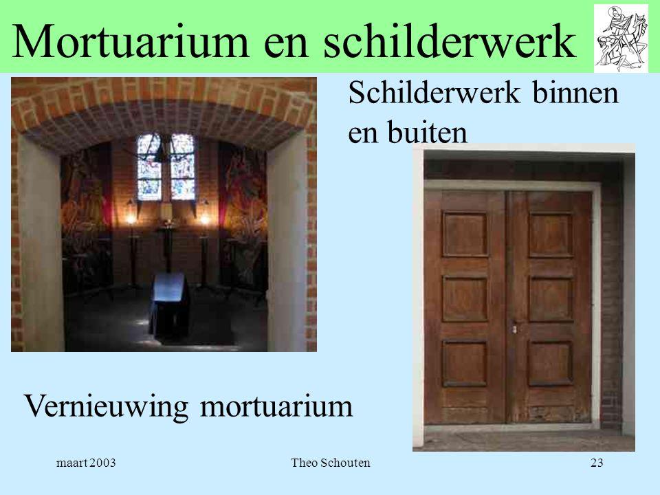 Mortuarium en schilderwerk