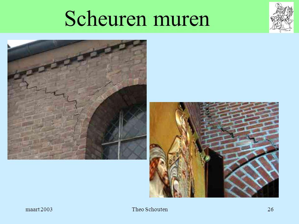Scheuren muren maart 2003 Theo Schouten
