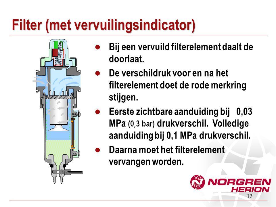 Filter (met vervuilingsindicator)