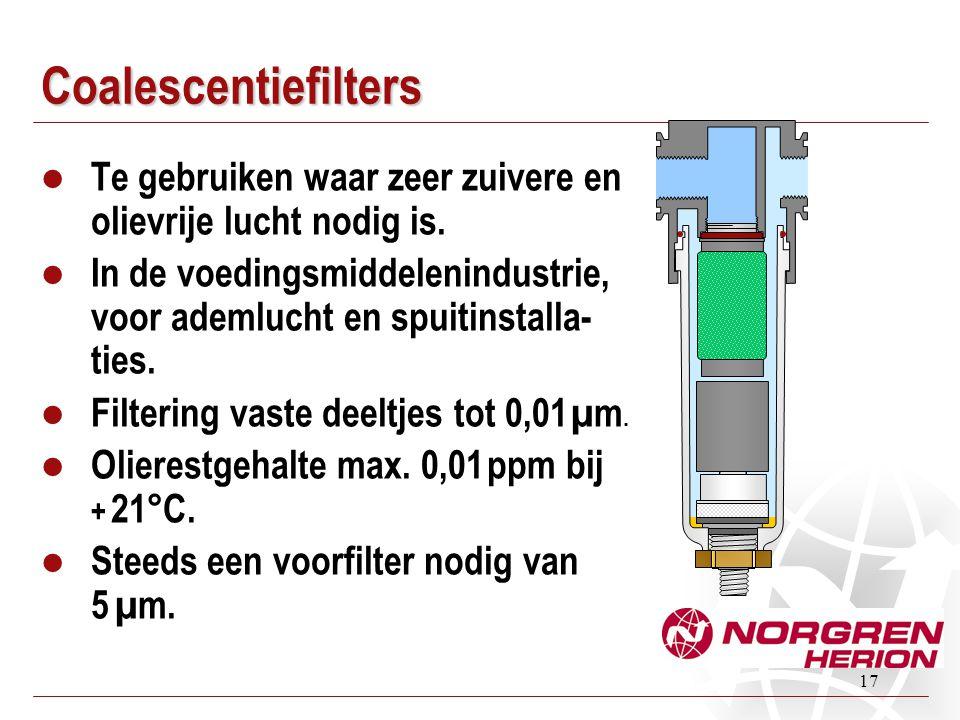 Coalescentiefilters Te gebruiken waar zeer zuivere en olievrije lucht nodig is.