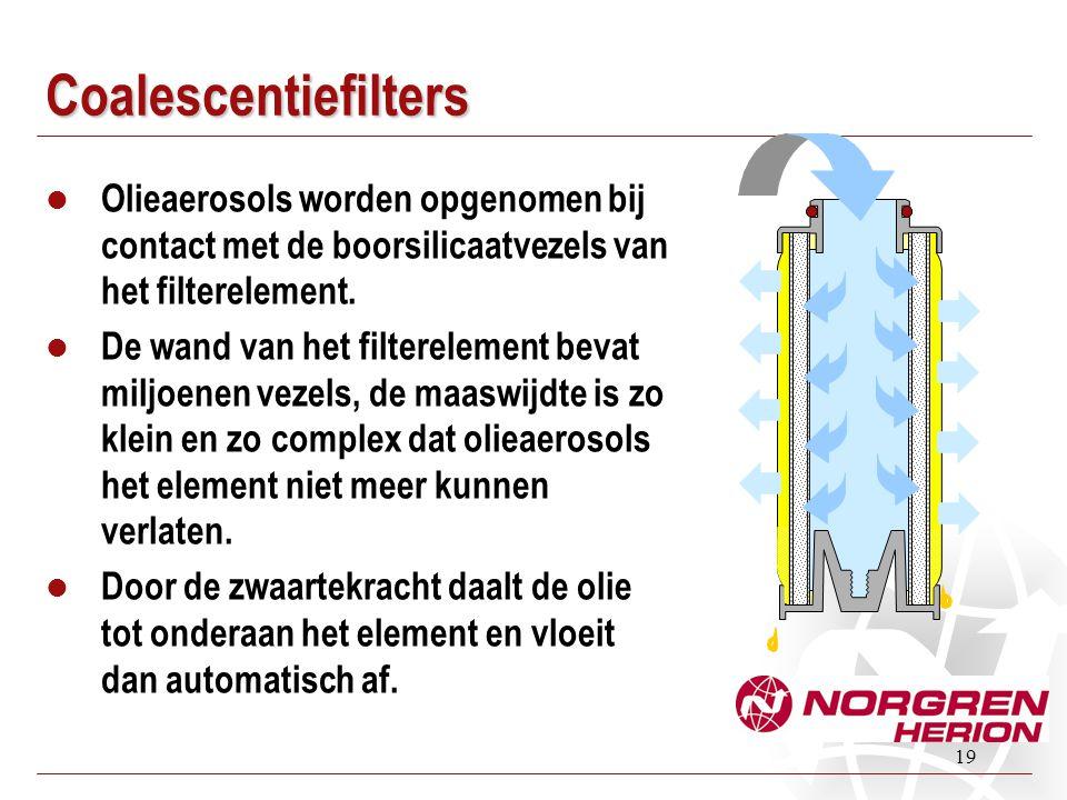 Coalescentiefilters Olieaerosols worden opgenomen bij contact met de boorsilicaatvezels van het filterelement.