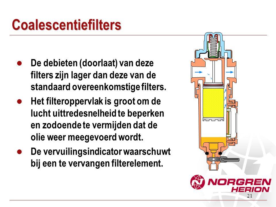 Coalescentiefilters De debieten (doorlaat) van deze filters zijn lager dan deze van de standaard overeenkomstige filters.