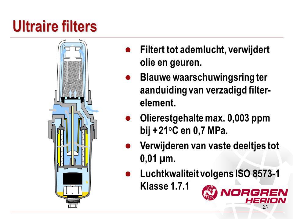 Ultraire filters Filtert tot ademlucht, verwijdert olie en geuren.