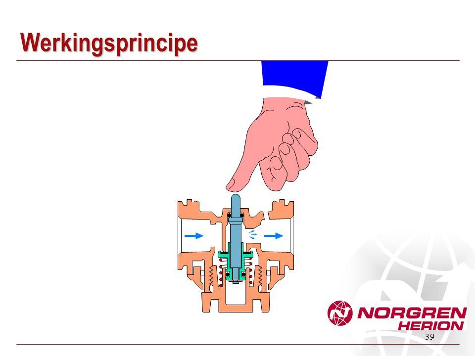 Werkingsprincipe