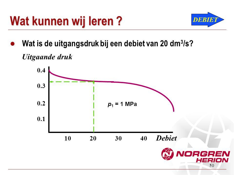 Wat kunnen wij leren DEBIET. Wat is de uitgangsdruk bij een debiet van 20 dm3/s Debiet. Uitgaande druk.