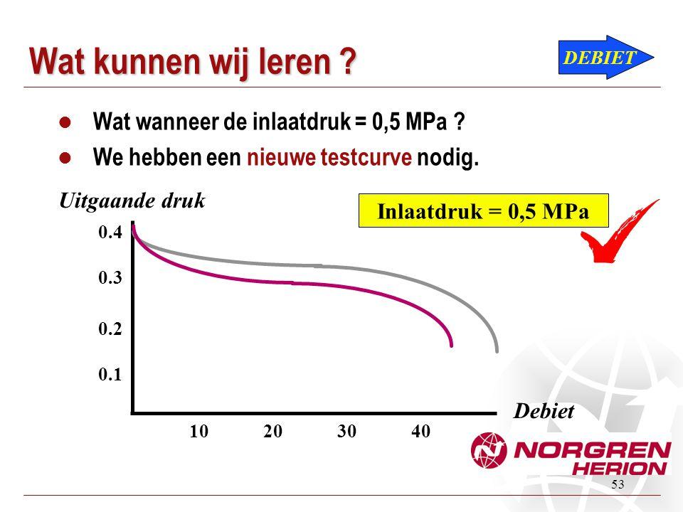 Wat kunnen wij leren Wat wanneer de inlaatdruk = 0,5 MPa