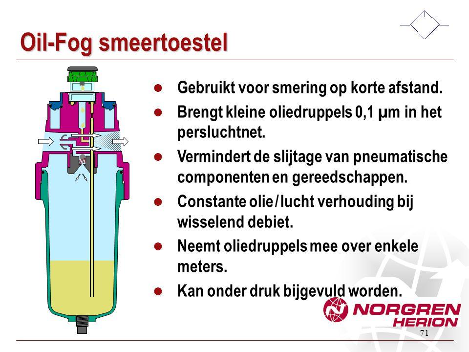 Oil-Fog smeertoestel Gebruikt voor smering op korte afstand.