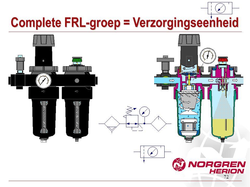 Complete FRL-groep = Verzorgingseenheid