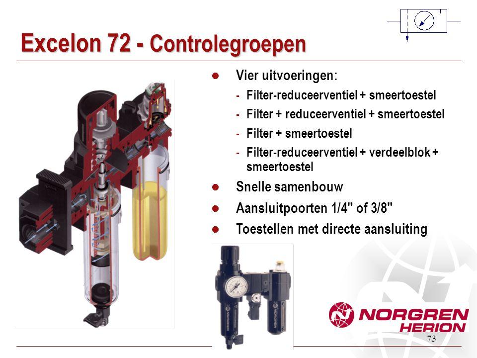 Excelon 72 - Controlegroepen