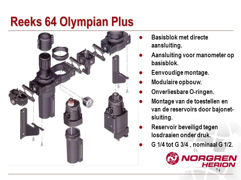 Reeks 64 Olympian Plus Basisblok met directe aansluiting.