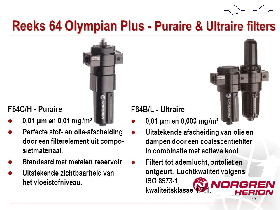 Reeks 64 Olympian Plus - Puraire & Ultraire filters