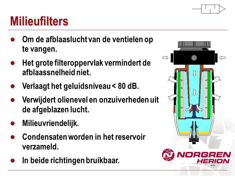 Milieufilters Om de afblaaslucht van de ventielen op te vangen.