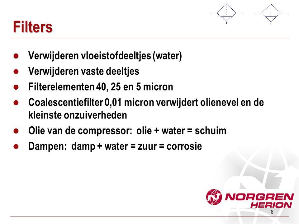 Filters Verwijderen vloeistofdeeltjes (water)