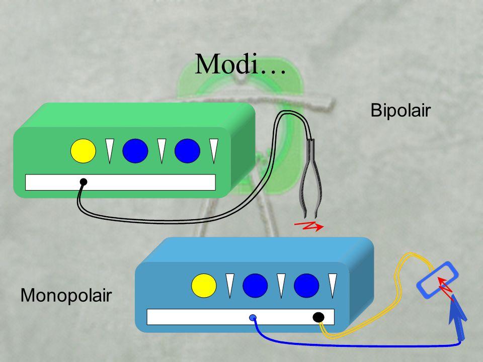 Modi… Bipolair Monopolair