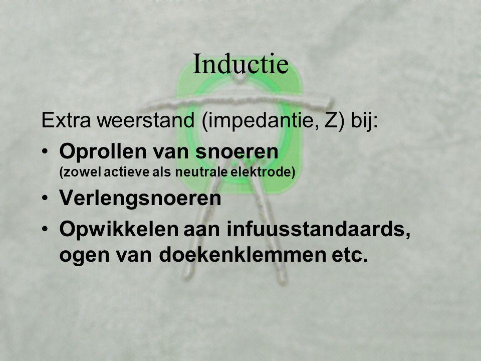 Inductie Extra weerstand (impedantie, Z) bij: