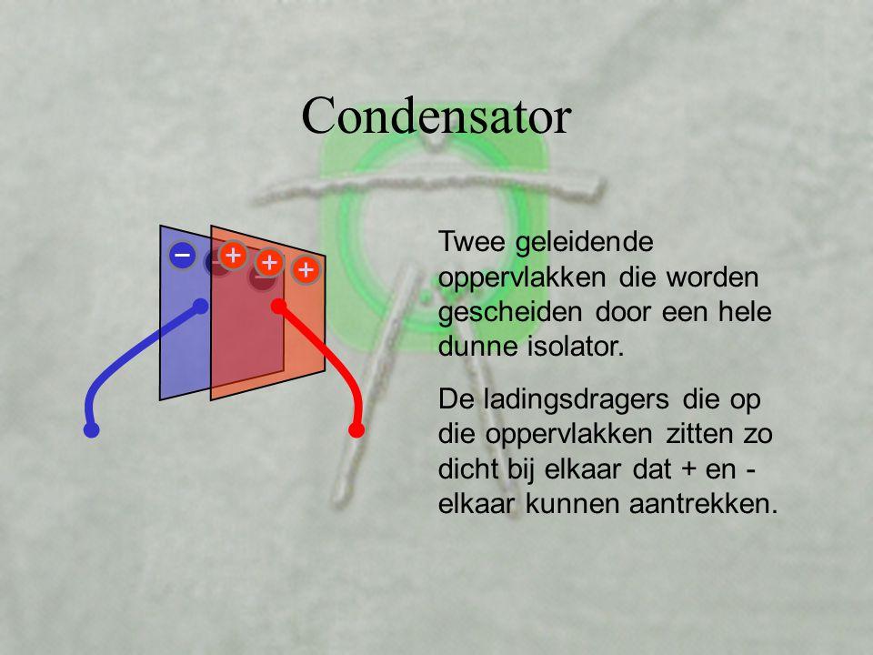 Condensator Twee geleidende oppervlakken die worden gescheiden door een hele dunne isolator.
