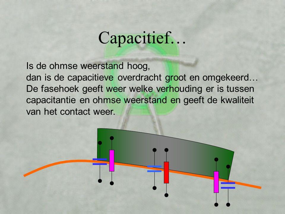 Capacitief… Is de ohmse weerstand hoog, dan is de capacitieve overdracht groot en omgekeerd…