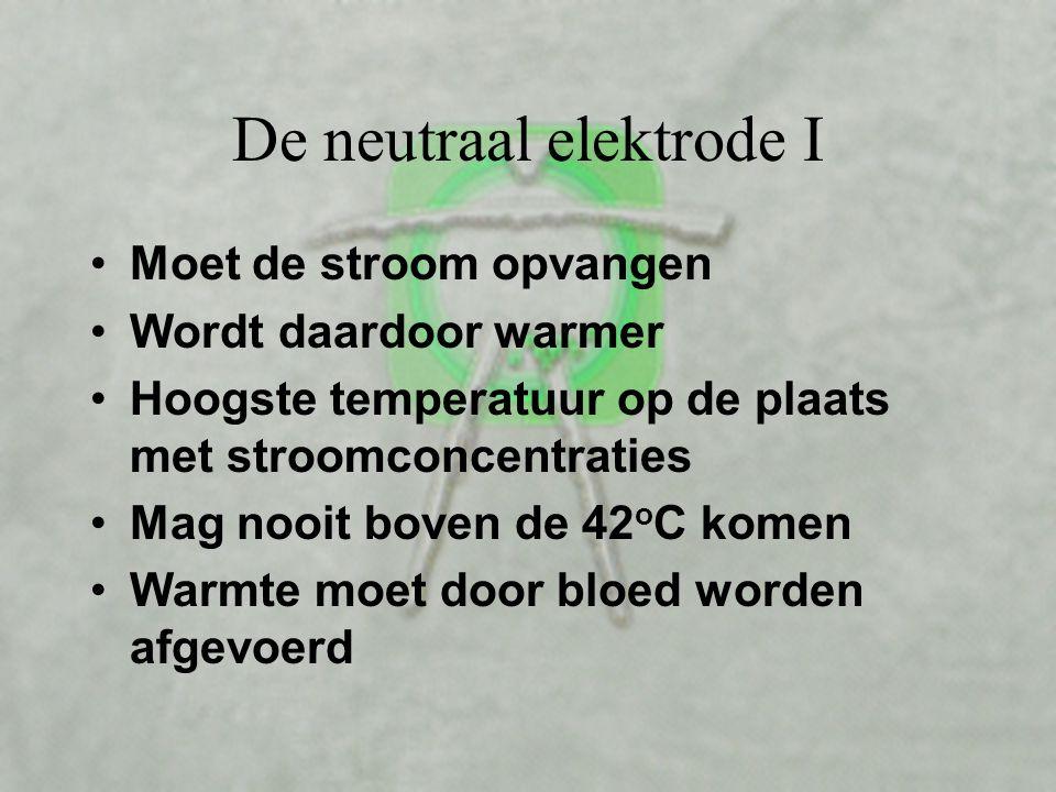 De neutraal elektrode I