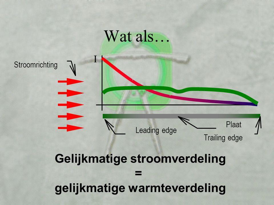 Gelijkmatige stroomverdeling = gelijkmatige warmteverdeling