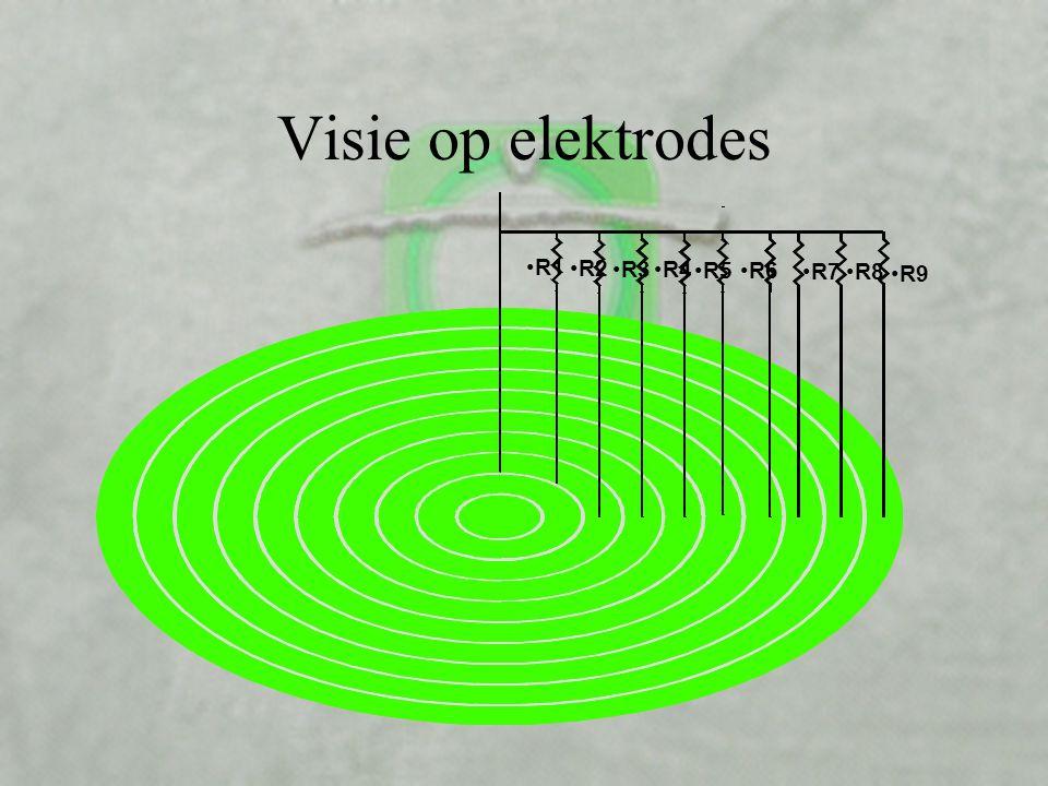 Visie op elektrodes R2 R1 R3 R6 R4 R5 R8 R7 R9