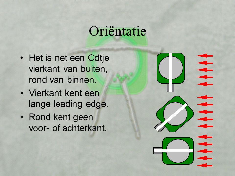Oriëntatie Het is net een Cdtje vierkant van buiten, rond van binnen.