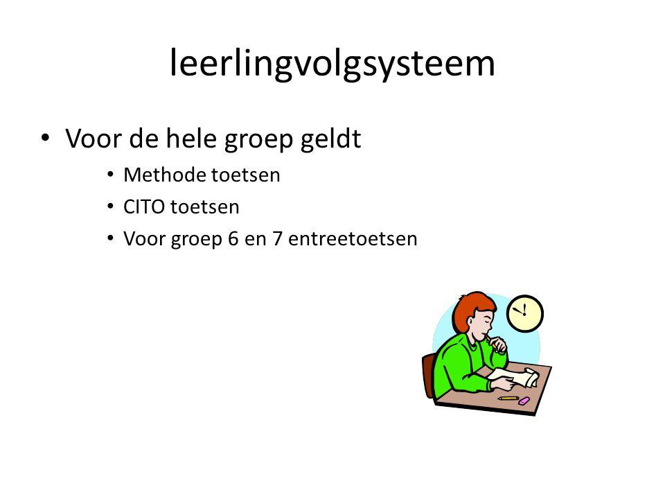 leerlingvolgsysteem Voor de hele groep geldt Methode toetsen