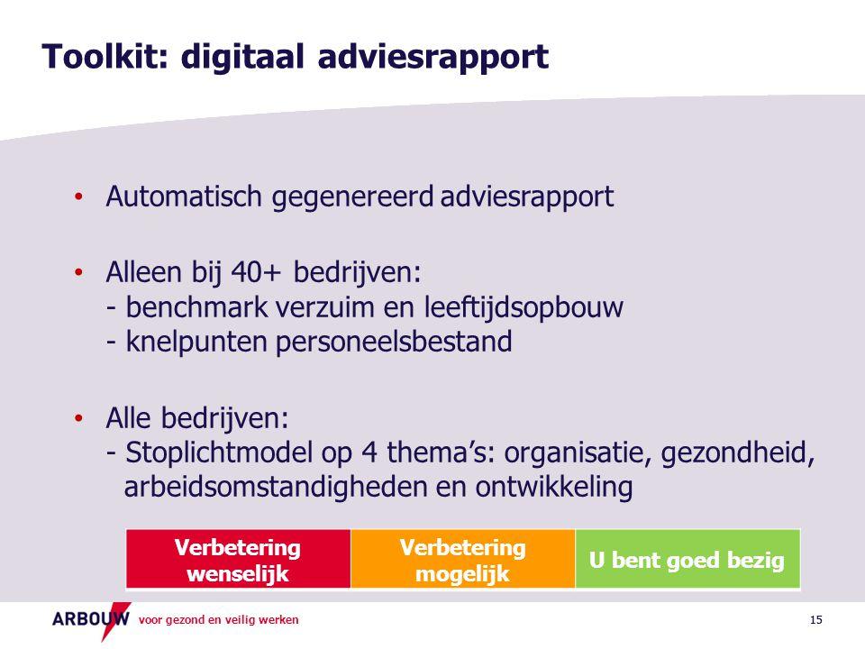 Toolkit: digitaal adviesrapport