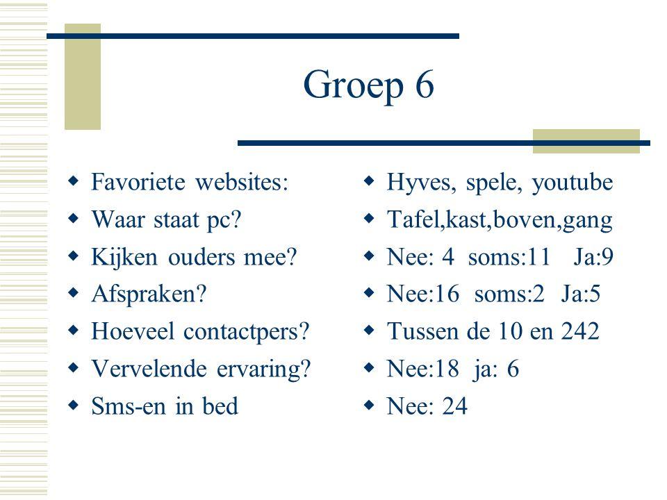 Groep 6 Favoriete websites: Waar staat pc Kijken ouders mee