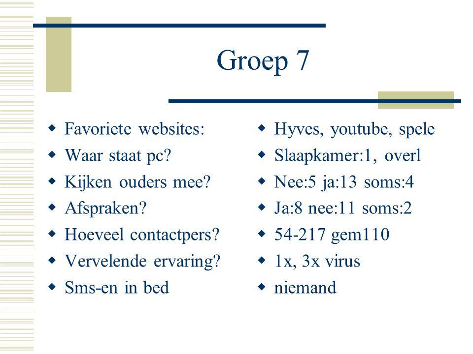 Groep 7 Favoriete websites: Waar staat pc Kijken ouders mee