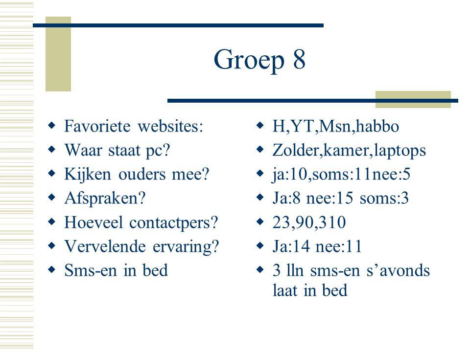 Groep 8 Favoriete websites: Waar staat pc Kijken ouders mee
