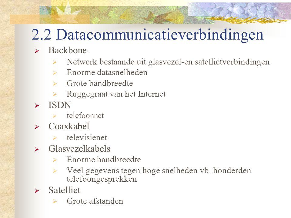 2.2 Datacommunicatieverbindingen