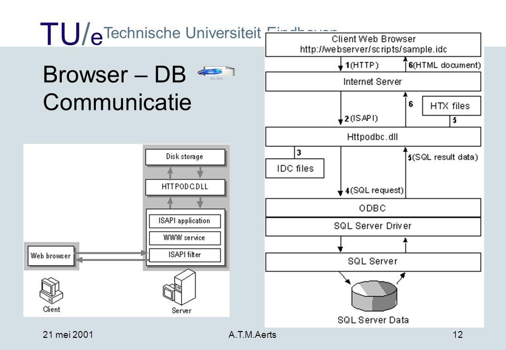 Browser – DB Communicatie