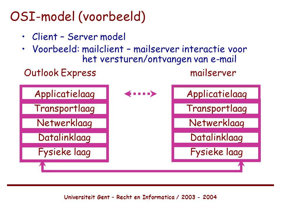 OSI-model (voorbeeld)